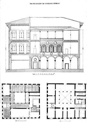 http-::gallery4share.com:p:palazzo-medici-riccardi-floor-plan
