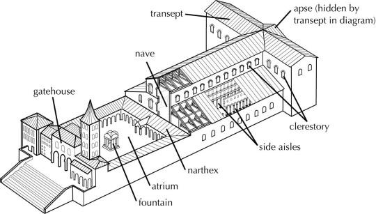 https-::bwluzi.com:tag:old-st-peters-basilica-floor-plan